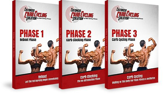 Customized Carb Cycling Solution e-cover